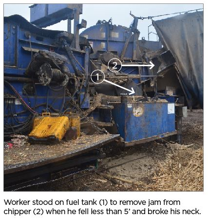 Location on machinery where worker fell