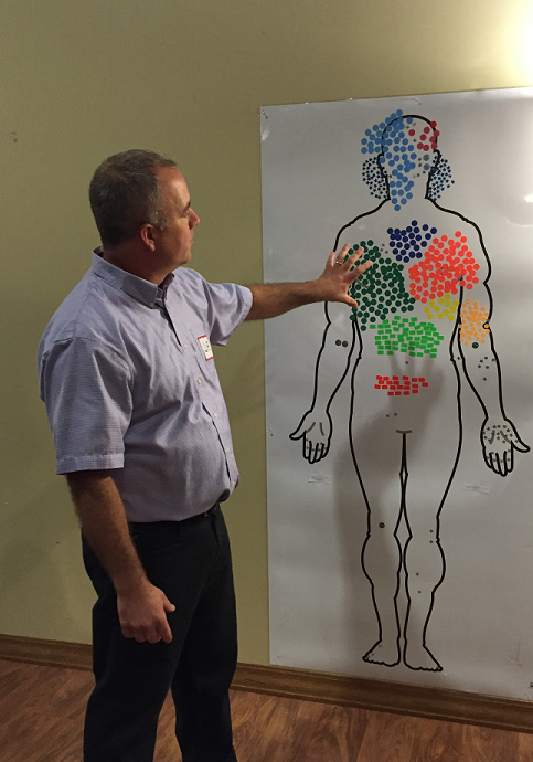 JP Mrochek explains the body maps