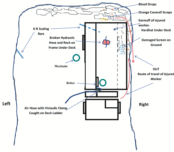 Mining - Plan view of fall of ground incident in underground mine