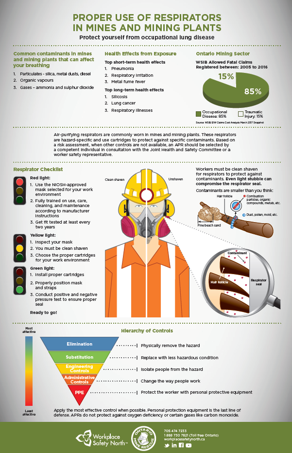 Image of mining infographic