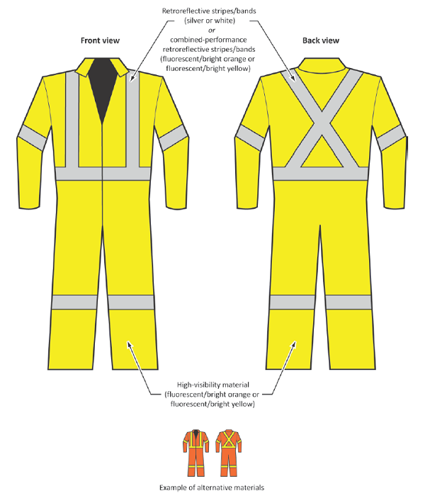 Graphic of class 3 coveralls