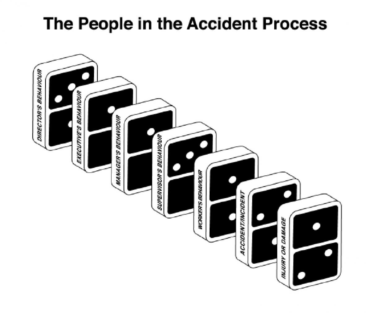 diagram of accident for accidents