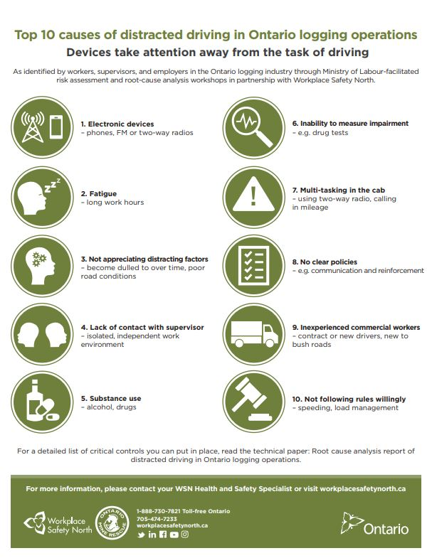 Top 10 causes of distracted driving in Ontario logging operations