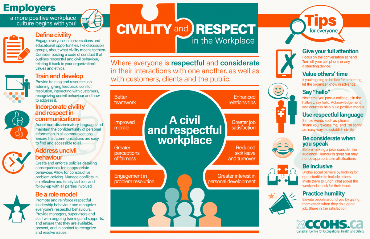 Infographic with tips on civility and respect in the workplace